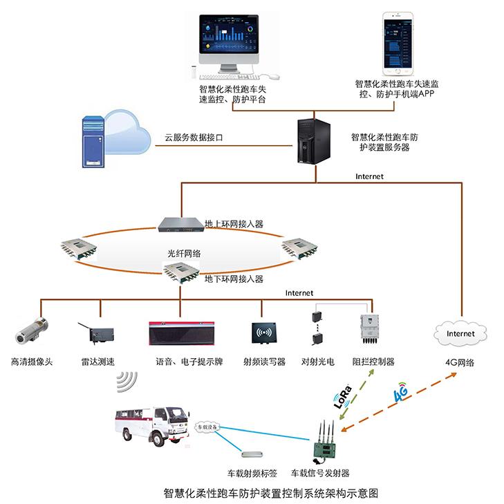 系统架构图1018.jpg